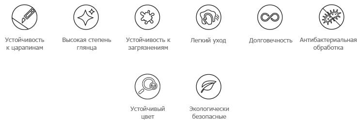 Особенности фасадов Алвик Люкс