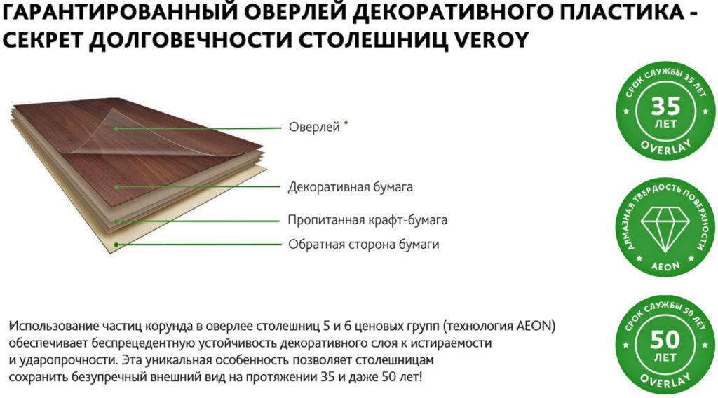 Столешницы Верой - особенности и структура